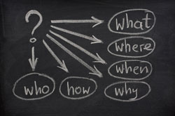 Mind Map for Legal Secretaries